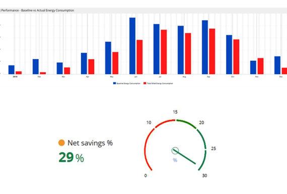 Savings Assurance